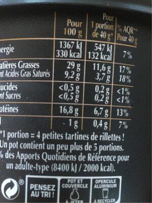 Rillettes de poulet rôti - Voedingswaarden - fr