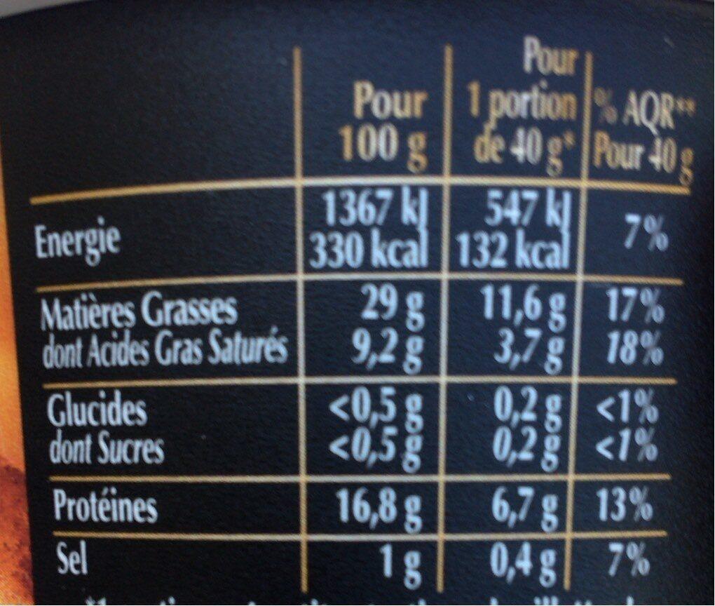 Rillettes Poulet rôti - Nutrition facts - fr