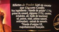 Rilettes de Poulet Rôti en Cocotte Oignons Confits - Ingrédients