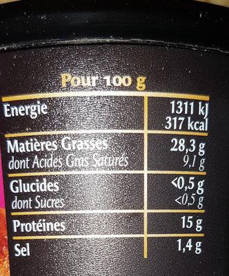 Rilettes de Poulet Rôti en Cocotte Oignons Confits - Informations nutritionnelles