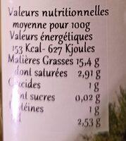 Olives vertes colossales dénoyautées - Nutrition facts - fr