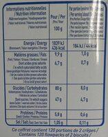 Crêpe Dentelle - Voedingswaarden - fr