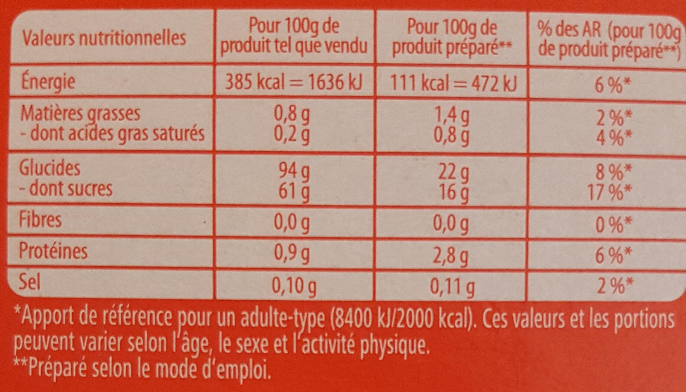 Flan pâtissier aux œufs - Nutrition facts - fr
