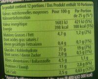 Sticks et bretzels alsaciens - Informations nutritionnelles - fr