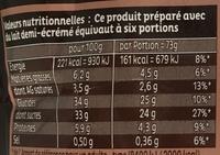 Ma Fondue au Chocolat - Voedingswaarden - fr