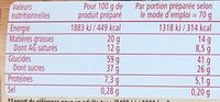 Ancel Mon Brookie Brownie + Cookie - Nutrition facts