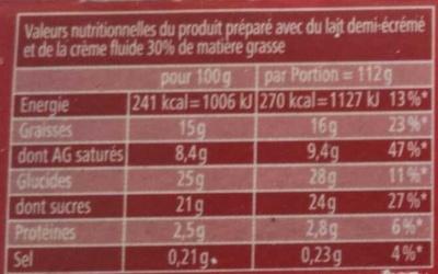 Crème Brûlée (2 sachets) - Voedigswaarden