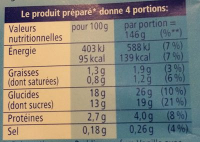 Pudding parfum Vanille - Nutrition facts - fr