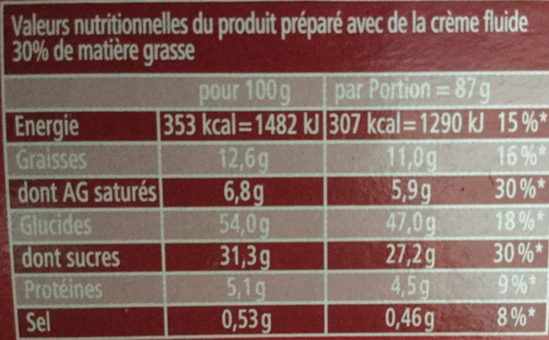 Mon Cœur De Nuage - Informations nutritionnelles - fr