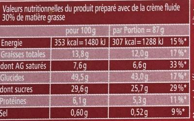 Mon Coeur de Nuage Chocolat - Nutrition facts