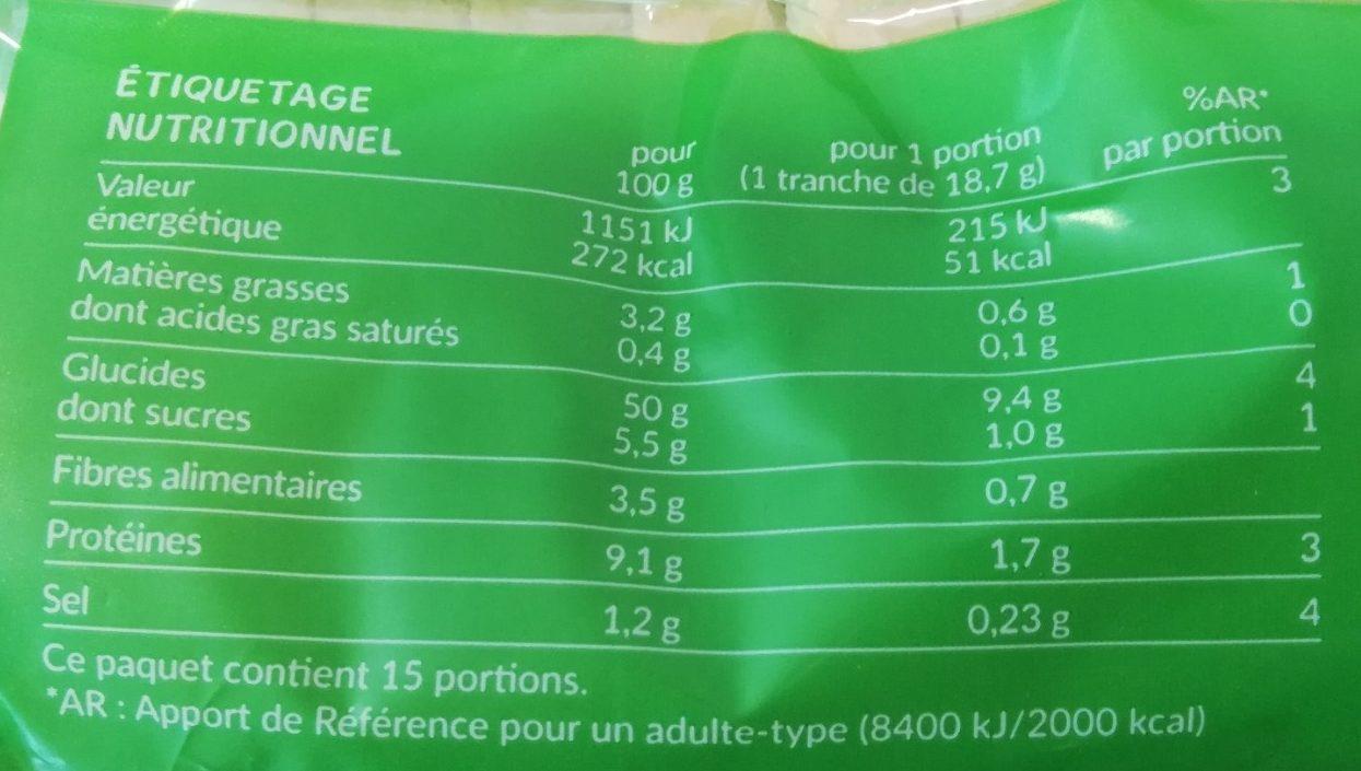 Pain De Mie Nature Sans Sucres Ajoutés - Informations nutritionnelles - fr
