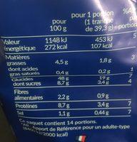 Pain de mie Nature maxi 550G - Nutrition facts