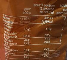 Pain de mie - Nutrition facts - fr