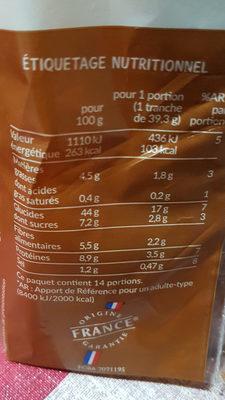 Pain de mie - Nutrition facts