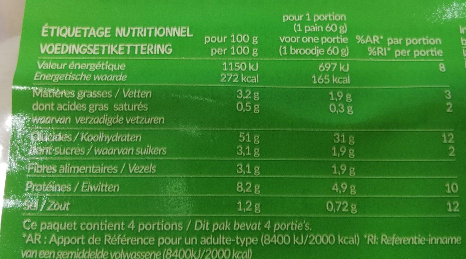 Panini - Información nutricional