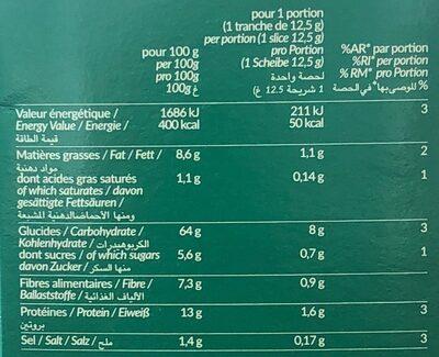 Baguettine 5 céréales - Nutrition facts - fr