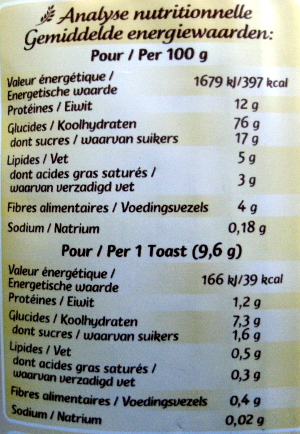 Jacquet le toast raisin - Informations nutritionnelles