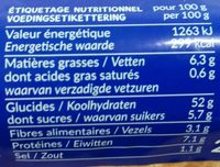 Les Toasts Nature - Informations nutritionnelles