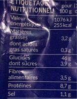Pain de mie nature sans sucres ajoutés - Nutrition facts - fr