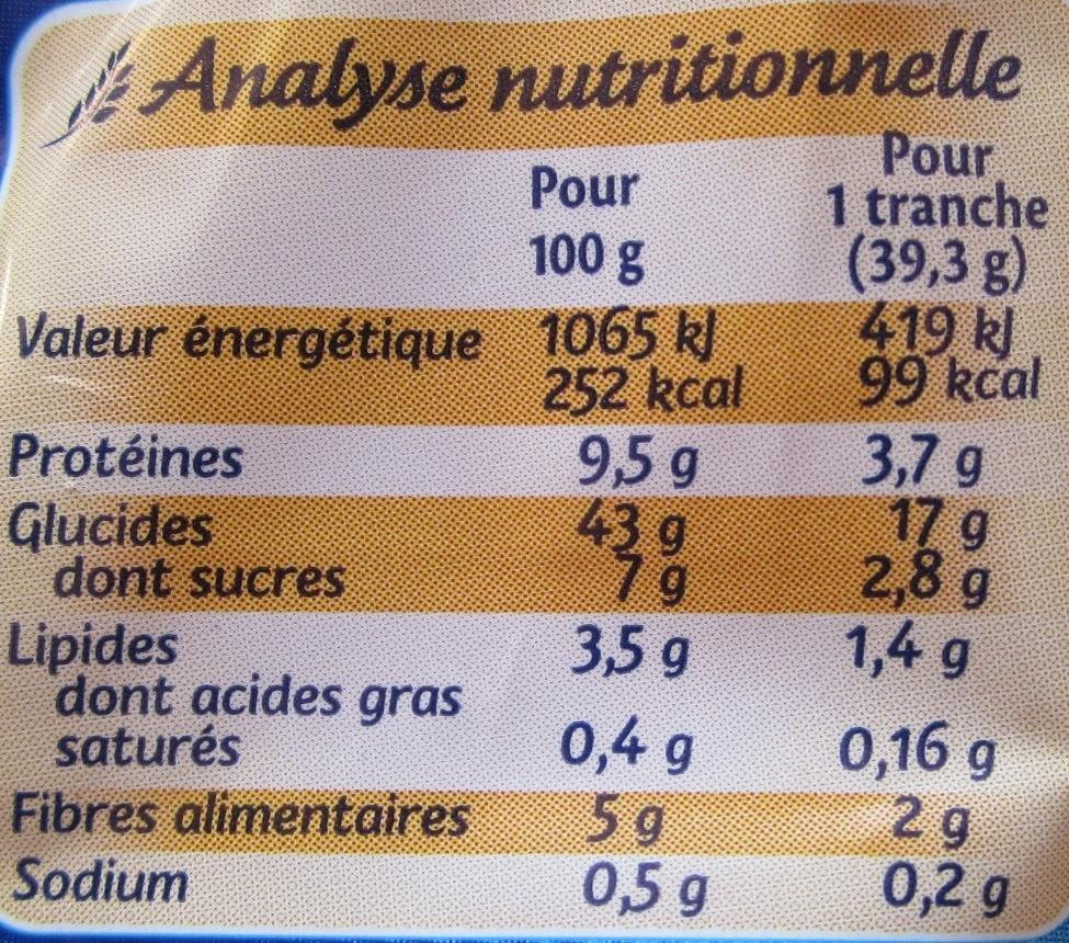 Jacquet 14 maxi tranches complet - Valori nutrizionali - fr
