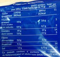 Double Burger nature - Informations nutritionnelles - fr
