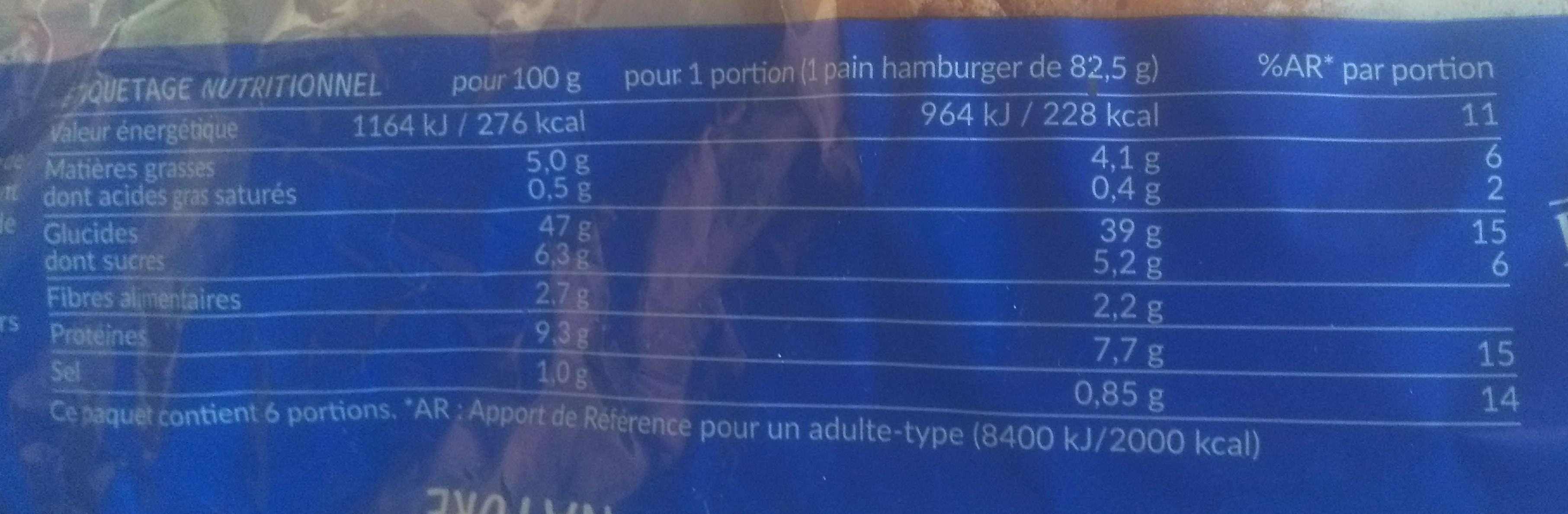Pain Hamburger - Voedingswaarden