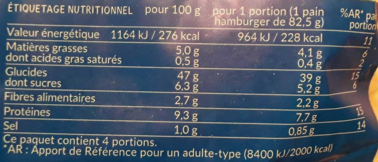 Pain Burger Géant - Informations nutritionnelles