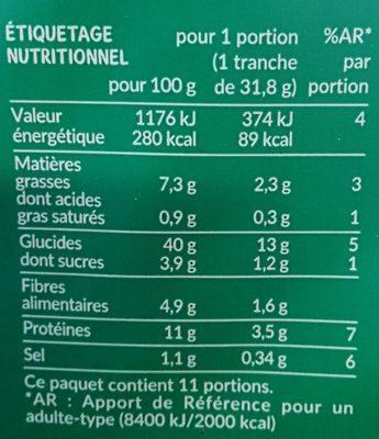 Pavé Aux Graines - Informations nutritionnelles - fr