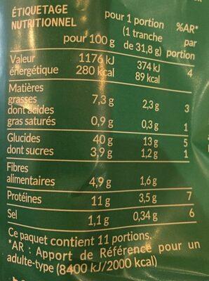 Pavé aux graines - Valori nutrizionali - fr
