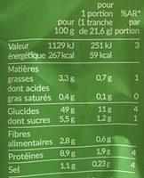 Pain de Mie Sans Sucres Ajoutés Sans Croûte Nature - Informations nutritionnelles