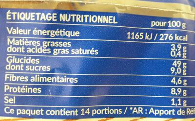 Tartine p'tit dej - Informations nutritionnelles