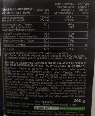 4 Burgers Création Graines - Informations nutritionnelles - fr