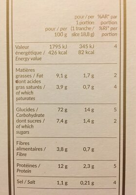Pain Grille - Celebration 1885 - Informations nutritionnelles