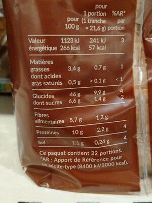 Jacquet - Valori nutrizionali