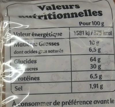 Crêpes bretonnes - Informations nutritionnelles