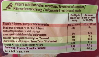 Maxi Jac Complet - Informations nutritionnelles - fr