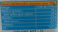 Crème Uht Tous Usages 30 % - Informations nutritionnelles - fr
