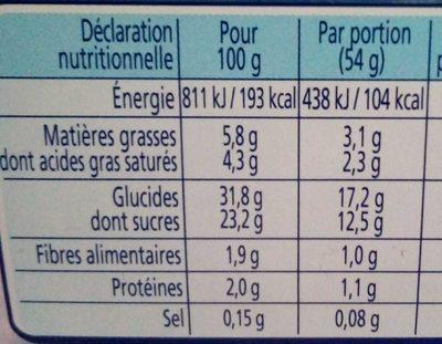 Bûche glacée Sensations Poire Chocolat - Voedingswaarden - fr