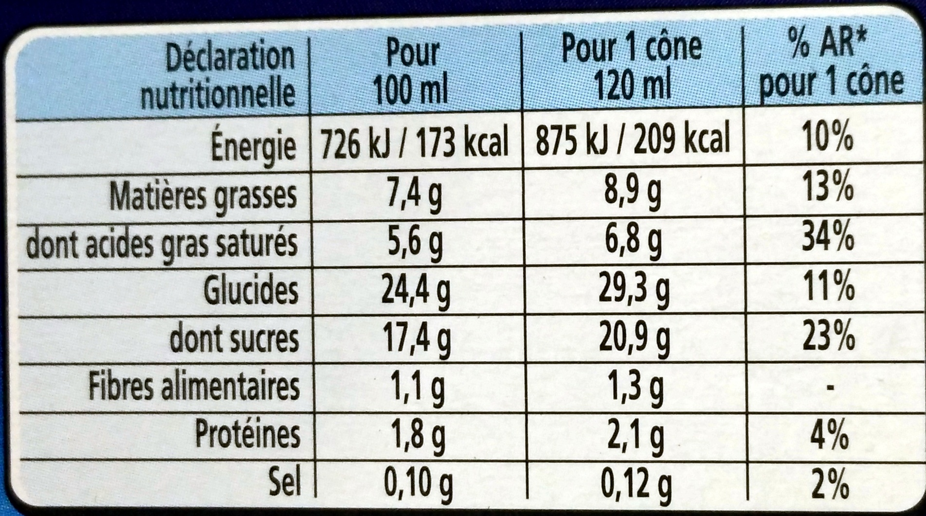 Extrême Café - Informations nutritionnelles