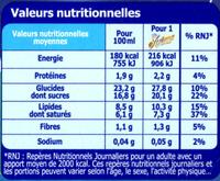 eXtrême Menthe Chocolat - Informations nutritionnelles - fr