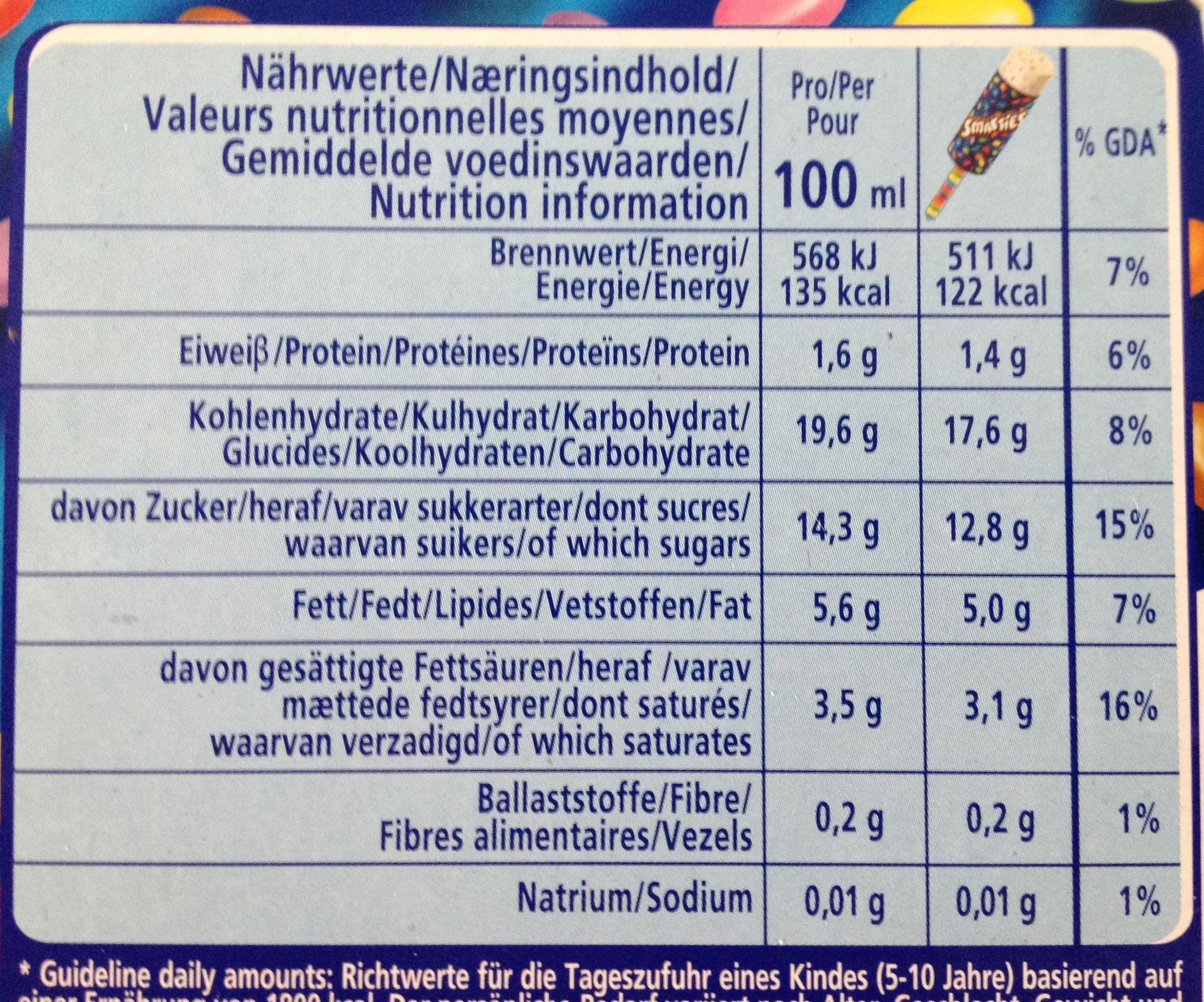 Smarties Pop Up - Nestlé - 5 Smarties Nutrition