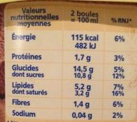 Glace chocolat éclats de chocolat - Informations nutritionnelles