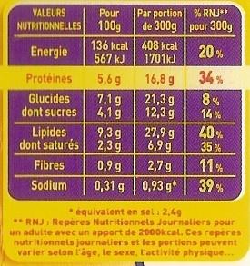 Moussaka à la grecque - Informations nutritionnelles
