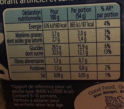 Buche glacée Douceur Melba - Voedingswaarden