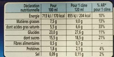 Extrême l'Original parfum Crème Brûlée & Éclats Caramélisés - Voedingswaarden