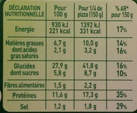 BUITONI FRAICH'UP Pizza Surgelée Poulet Barbecue - Nutrition facts - fr