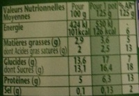 Activia Recette au fromage blanc (2,9 % MG) Saveur Vanille - Voedingswaarden - fr