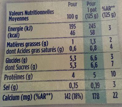 Le Nature - Informations nutritionnelles