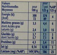 Yaourts nature - Valori nutrizionali - fr