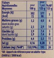 Velouté nature - Nutrition facts - fr